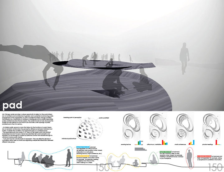 Competition Entry,Genesis: AIA Chicago
